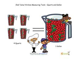 kids cooking classroom sheets